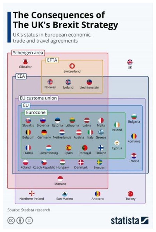 Was gilt zum Thema Freihandel in Europa?